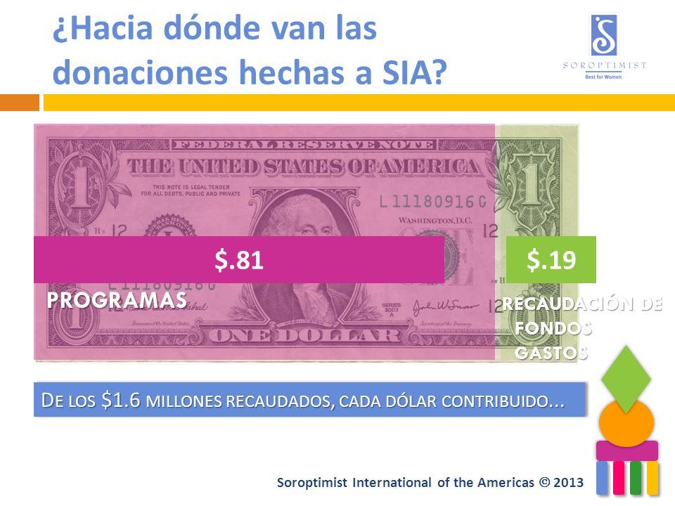Soroptimist International of the Americas 2013 ¿Hacia dónde van las donaciones hechas a SIA? $.81$.19 RECAUDACIÓN DE FONDOS GASTOS PROGRAMAS D E LOS $