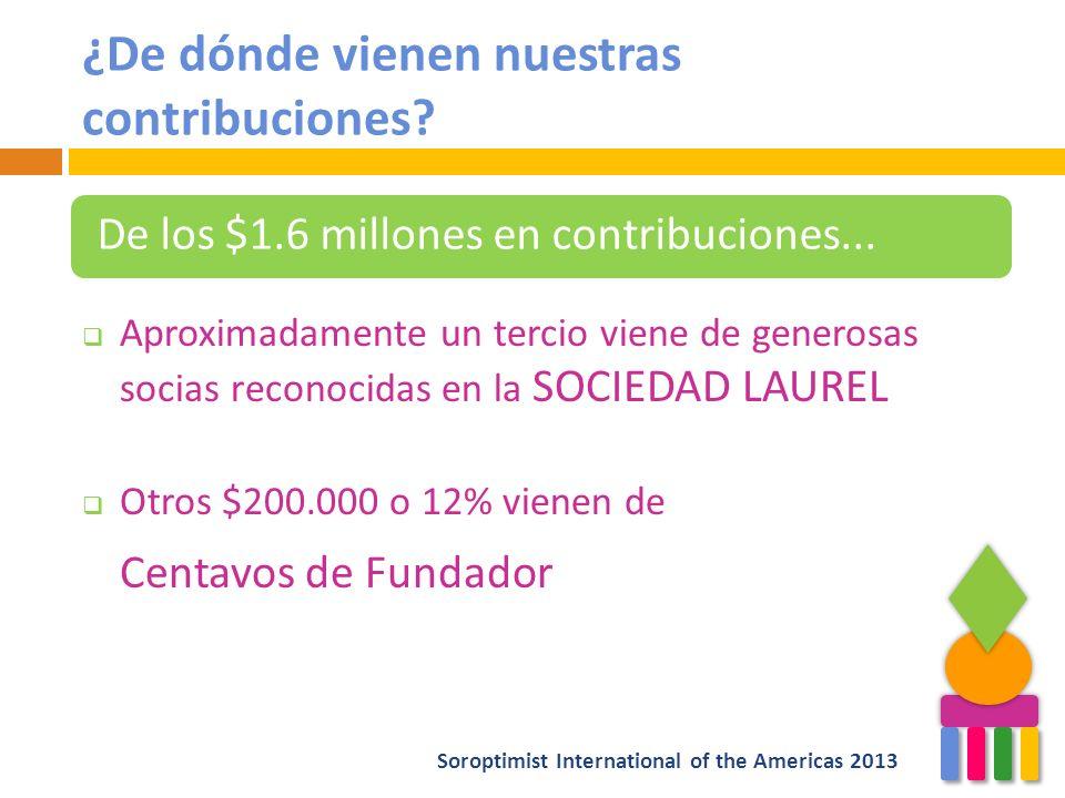 ¿De dónde vienen nuestras contribuciones? Aproximadamente un tercio viene de generosas socias reconocidas en la SOCIEDAD LAUREL Otros $200.000 o 12% v