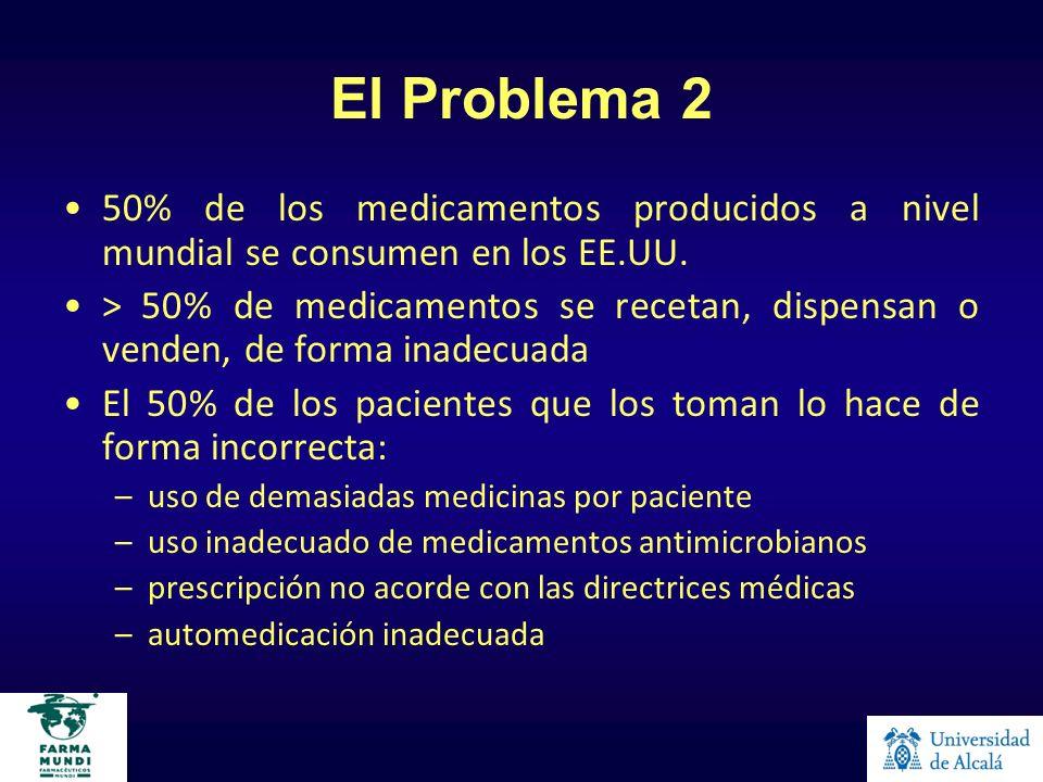 El Problema 2 50% de los medicamentos producidos a nivel mundial se consumen en los EE.UU. > 50% de medicamentos se recetan, dispensan o venden, de fo