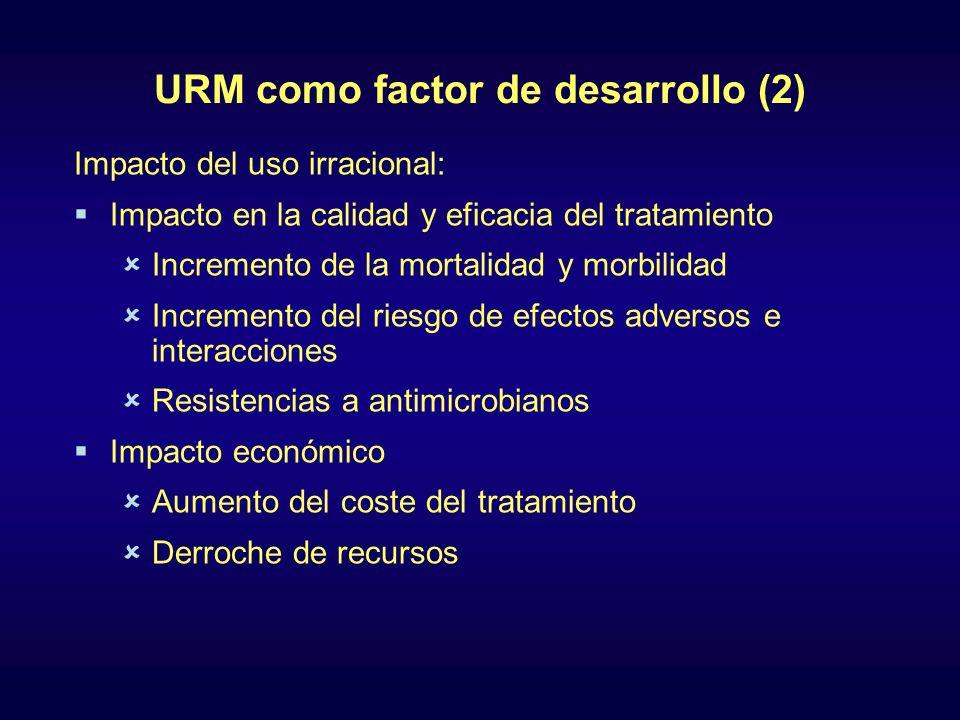 URM como factor de desarrollo (2) Impacto del uso irracional: Impacto en la calidad y eficacia del tratamiento Incremento de la mortalidad y morbilida