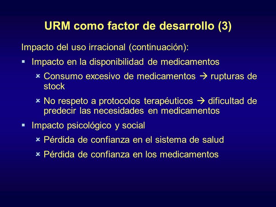 URM como factor de desarrollo (3) Impacto del uso irracional (continuación): Impacto en la disponibilidad de medicamentos Consumo excesivo de medicame