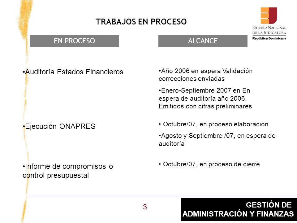 GESTIÓN DE ADMINISTRACIÓN Y FINANZAS EN PROCESOALCANCE Auditoría Estados Financieros Año 2006 en espera Validación correcciones enviadas Enero-Septiembre 2007 en En espera de auditoría año 2006.