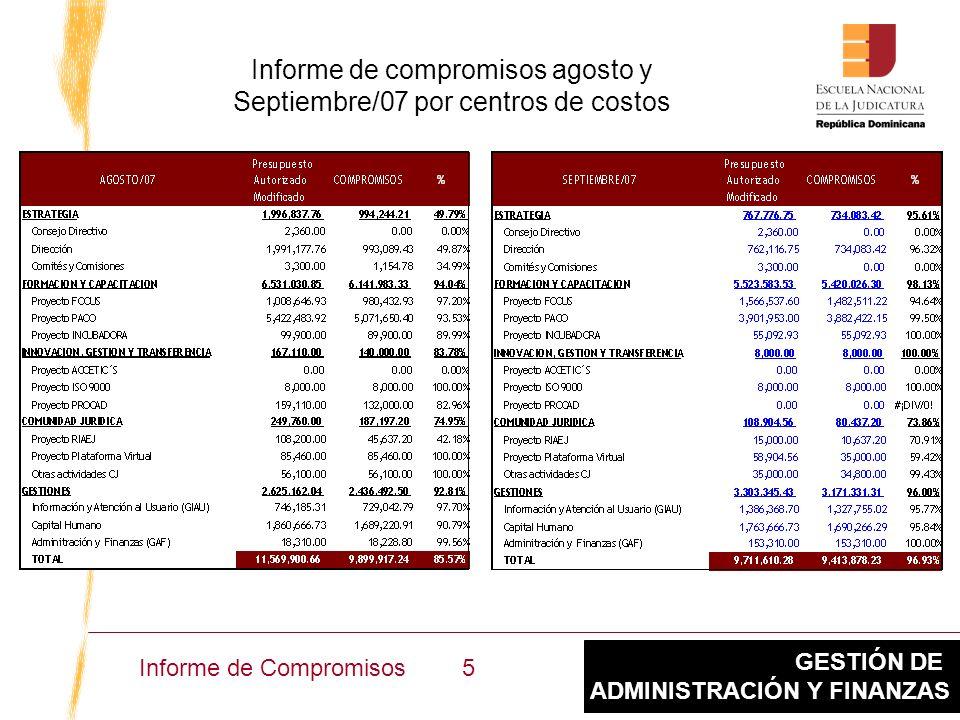 GESTIÓN DE ADMINISTRACIÓN Y FINANZAS 5Informe de Compromisos Informe de compromisos agosto y Septiembre/07 por centros de costos