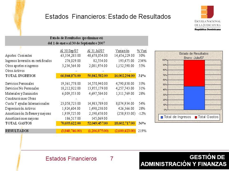 GESTIÓN DE ADMINISTRACIÓN Y FINANZAS 8Ejecución ONAPRES Entrada de Efectivo RD$