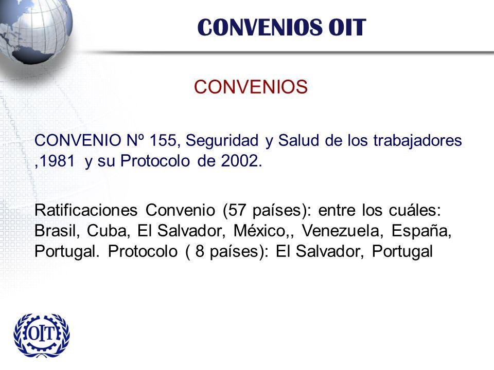 CONVENIOS OIT CONVENIOS CONVENIO Nº 155, Seguridad y Salud de los trabajadores,1981 y su Protocolo de 2002. Ratificaciones Convenio (57 países): entre