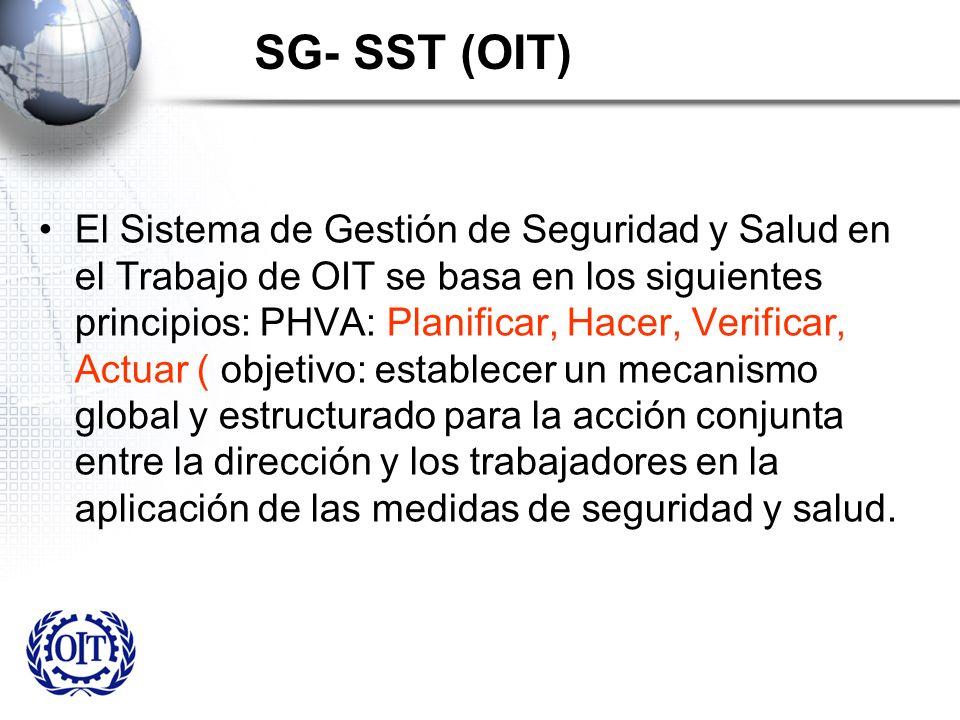 SG- SST (OIT) El Sistema de Gestión de Seguridad y Salud en el Trabajo de OIT se basa en los siguientes principios: PHVA: Planificar, Hacer, Verificar