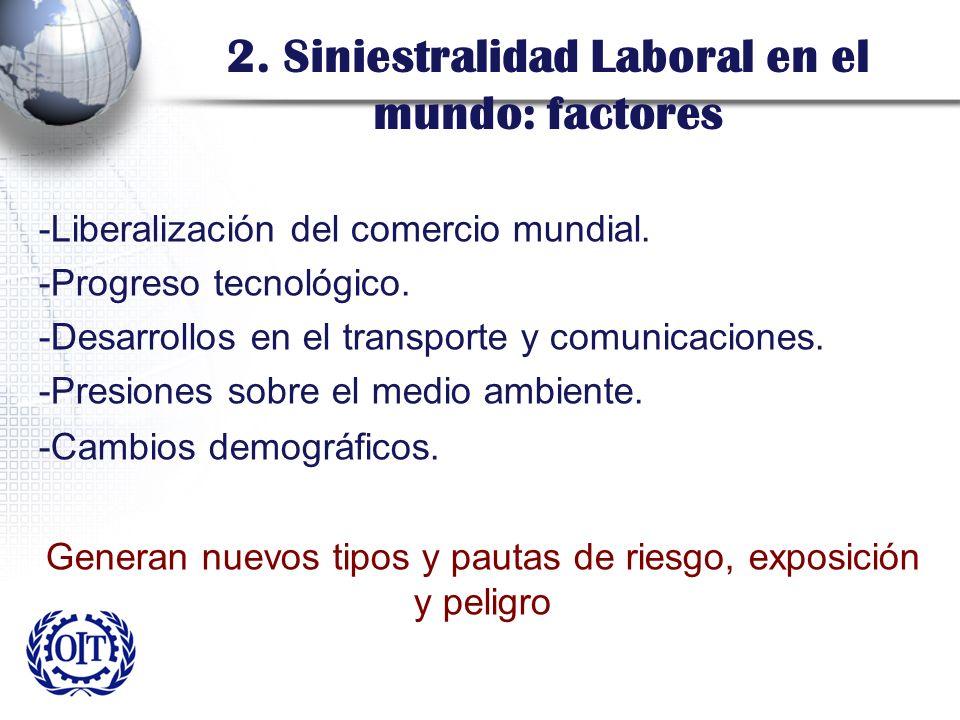 2. Siniestralidad Laboral en el mundo: factores -Liberalización del comercio mundial. -Progreso tecnológico. -Desarrollos en el transporte y comunicac