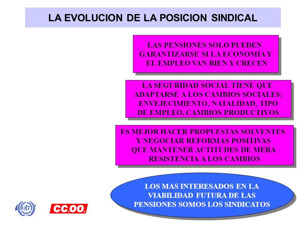 LA EVOLUCION DE LA POSICION SINDICAL LAS PENSIONES SOLO PUEDEN GARANTIZARSE SI LA ECONOMIA Y EL EMPLEO VAN BIEN Y CRECEN LAS PENSIONES SOLO PUEDEN GAR
