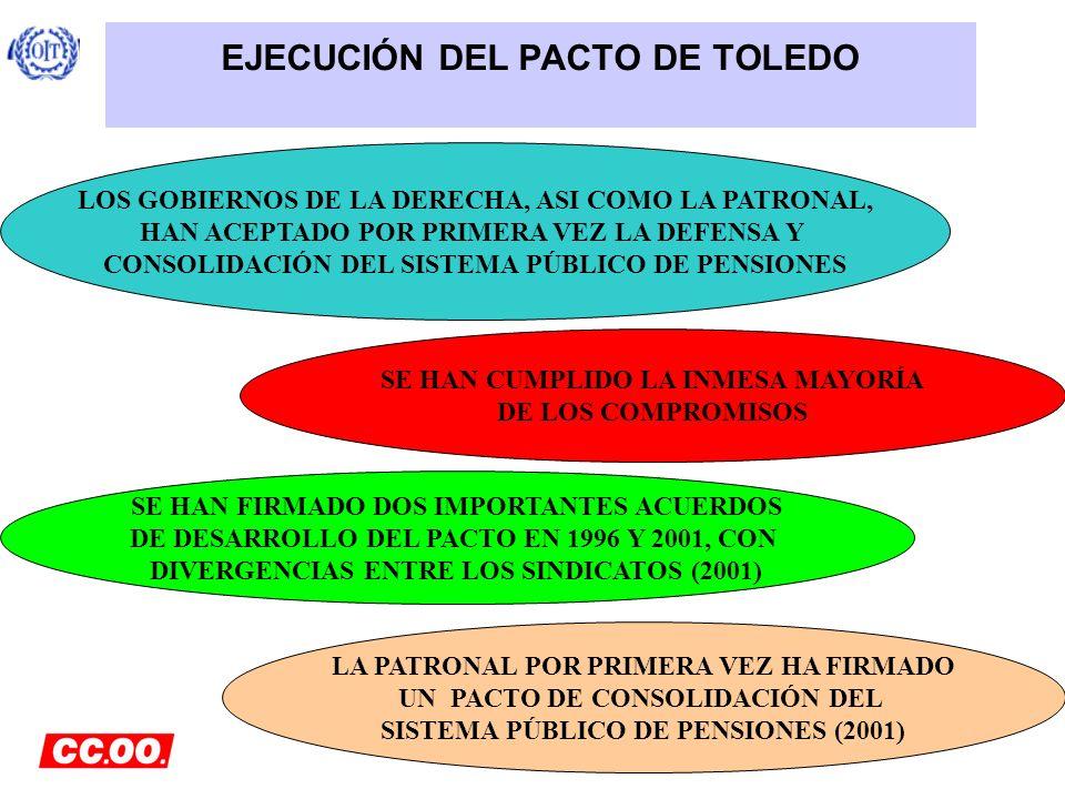 EJECUCIÓN DEL PACTO DE TOLEDO LOS GOBIERNOS DE LA DERECHA, ASI COMO LA PATRONAL, HAN ACEPTADO POR PRIMERA VEZ LA DEFENSA Y CONSOLIDACIÓN DEL SISTEMA P