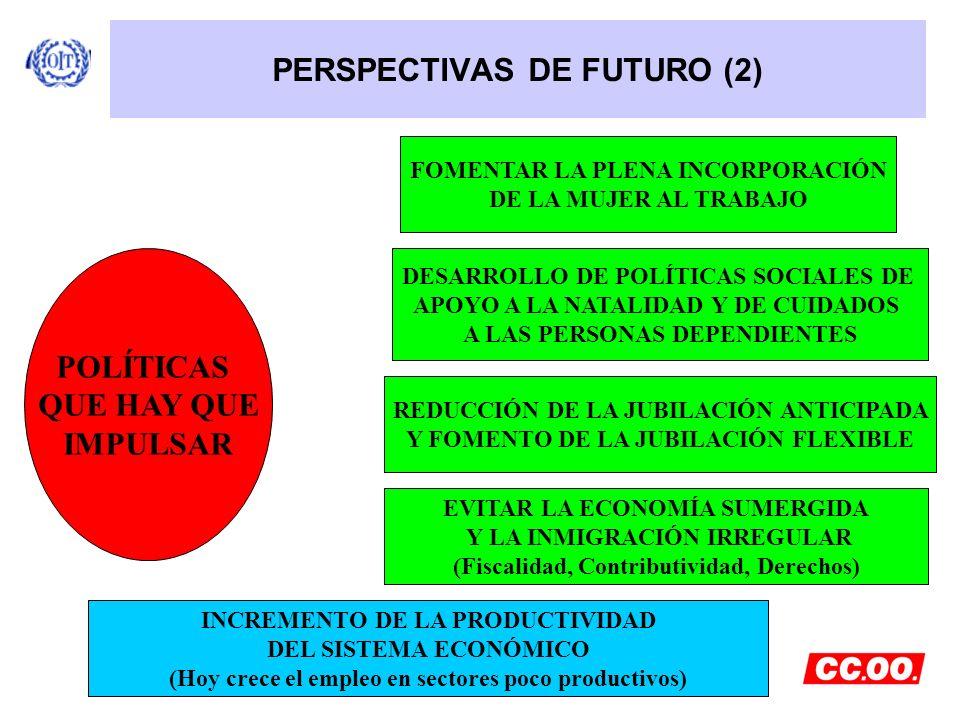 PERSPECTIVAS DE FUTURO (2) POLÍTICAS QUE HAY QUE IMPULSAR FOMENTAR LA PLENA INCORPORACIÓN DE LA MUJER AL TRABAJO DESARROLLO DE POLÍTICAS SOCIALES DE A