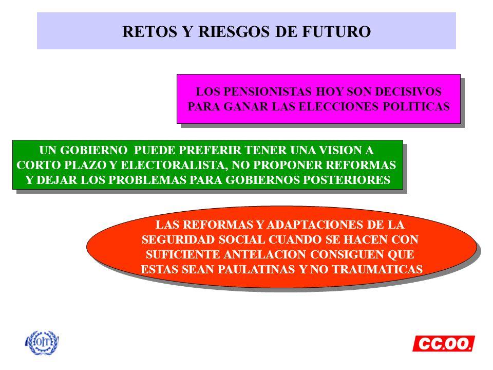 RETOS Y RIESGOS DE FUTURO LOS PENSIONISTAS HOY SON DECISIVOS PARA GANAR LAS ELECCIONES POLITICAS LOS PENSIONISTAS HOY SON DECISIVOS PARA GANAR LAS ELE