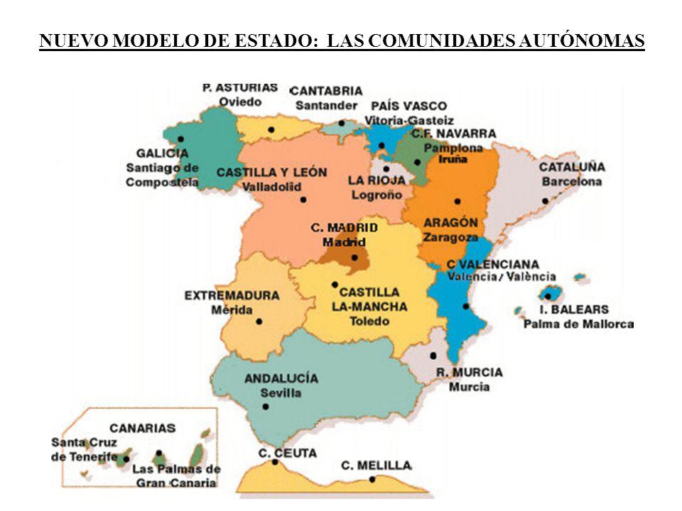 NUEVO MODELO DE ESTADO: LAS COMUNIDADES AUTÓNOMAS