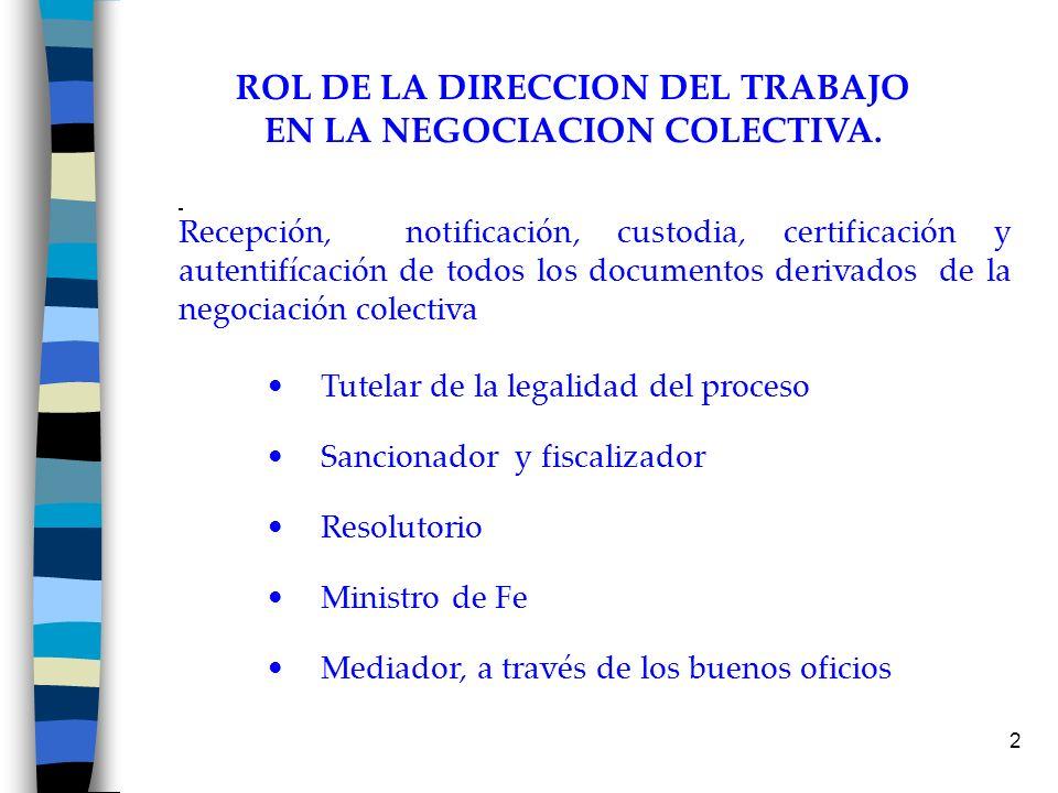 2 ROL DE LA DIRECCION DEL TRABAJO EN LA NEGOCIACION COLECTIVA. Recepción, notificación, custodia, certificación y autentifícación de todos los documen