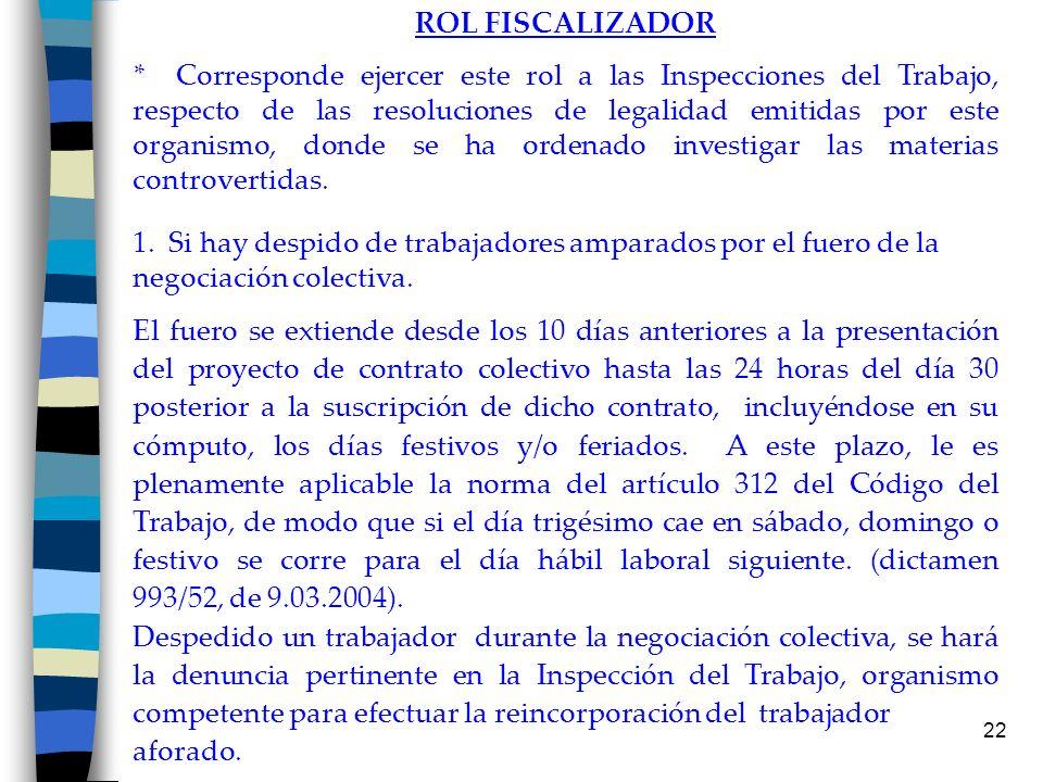 22 ROL FISCALIZADOR * Corresponde ejercer este rol a las Inspecciones del Trabajo, respecto de las resoluciones de legalidad emitidas por este organis
