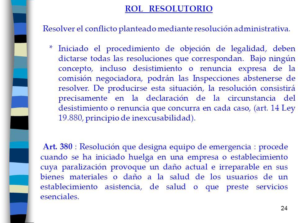 24 ROL RESOLUTORIO Resolver el conflicto planteado mediante resolución administrativa. *Iniciado el procedimiento de objeción de legalidad, deben dict
