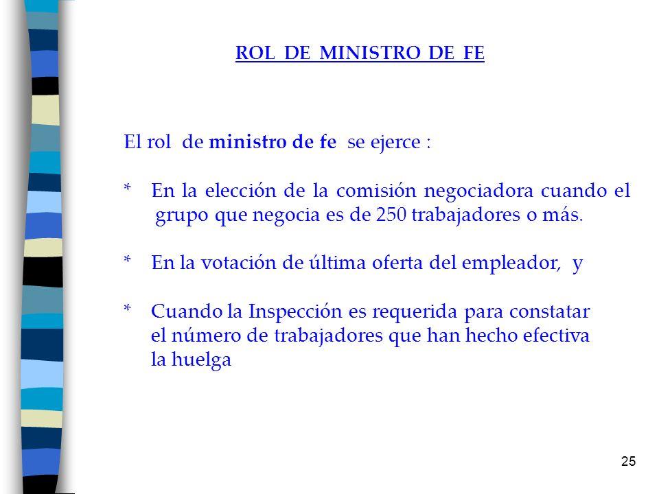 25 ROL DE MINISTRO DE FE El rol de ministro de fe se ejerce : *En la elección de la comisión negociadora cuando el grupo que negocia es de 250 trabaja