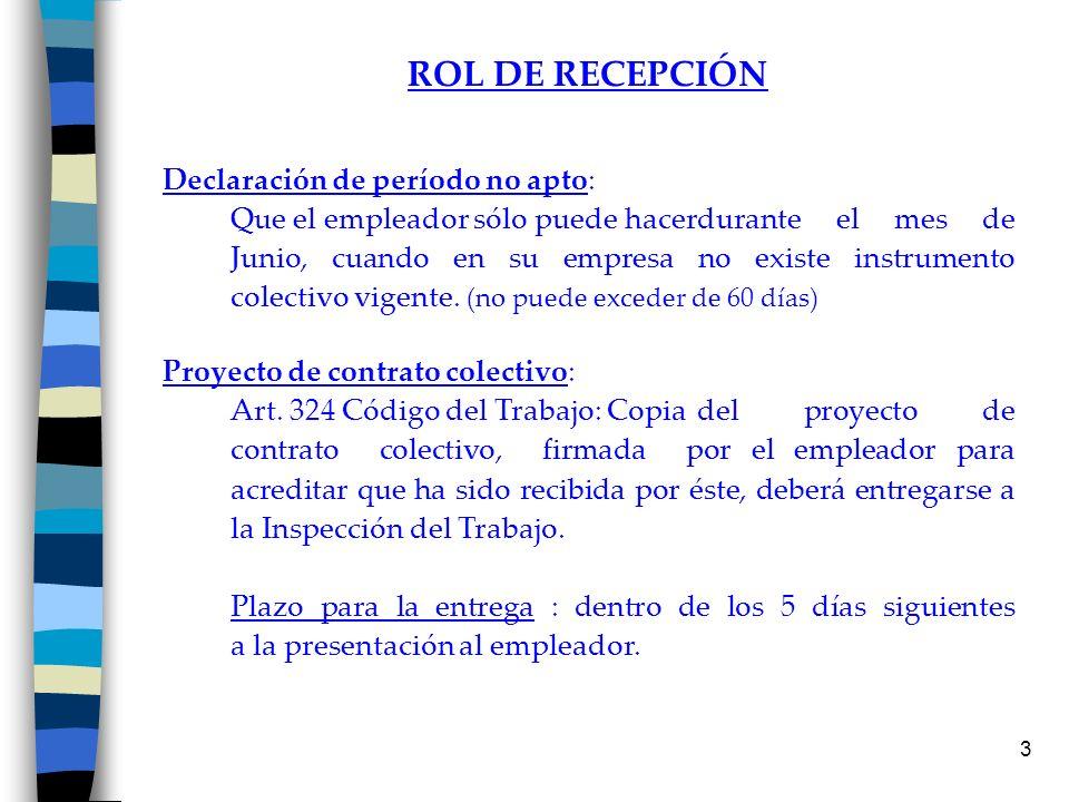 4 ROL DE RECEPCIÓN Aviso del artículo 320: Que procede efectuar cuando en la empresa no existe instrumento colectivo vigente (art.