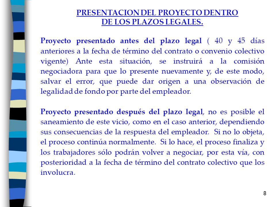 8 PRESENTACION DEL PROYECTO DENTRO DE LOS PLAZOS LEGALES. Proyecto presentado antes del plazo legal ( 40 y 45 días anteriores a la fecha de término de
