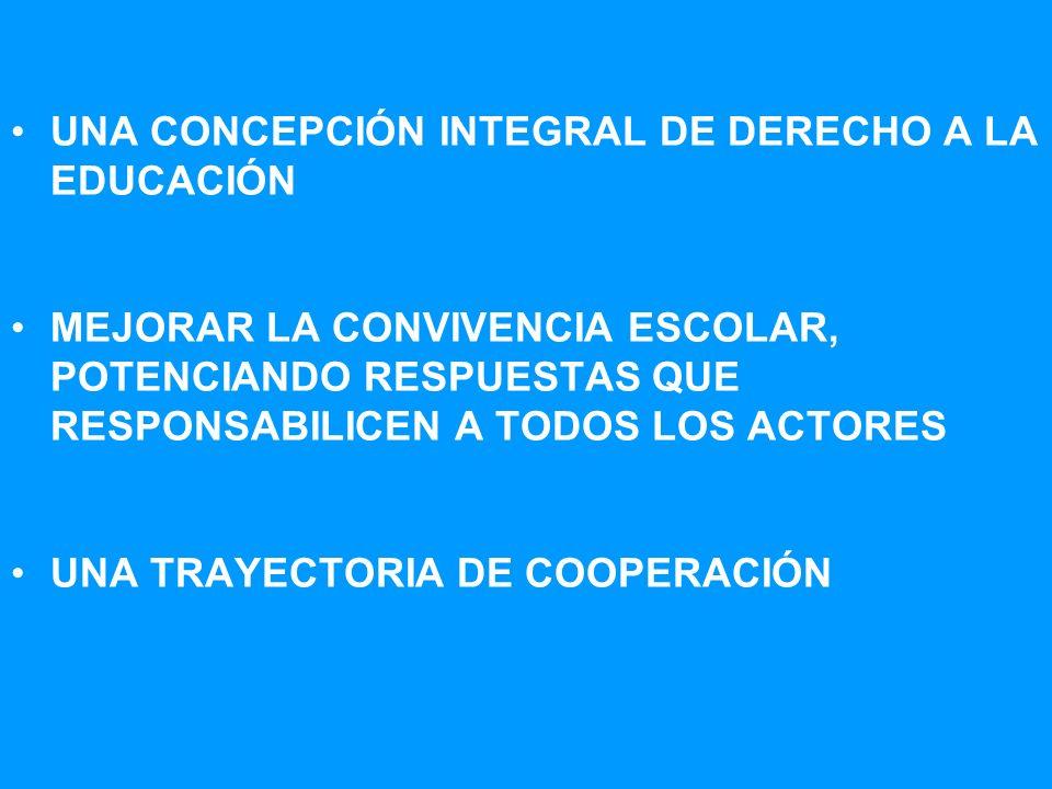 UNA CONCEPCIÓN INTEGRAL DE DERECHO A LA EDUCACIÓN MEJORAR LA CONVIVENCIA ESCOLAR, POTENCIANDO RESPUESTAS QUE RESPONSABILICEN A TODOS LOS ACTORES UNA T