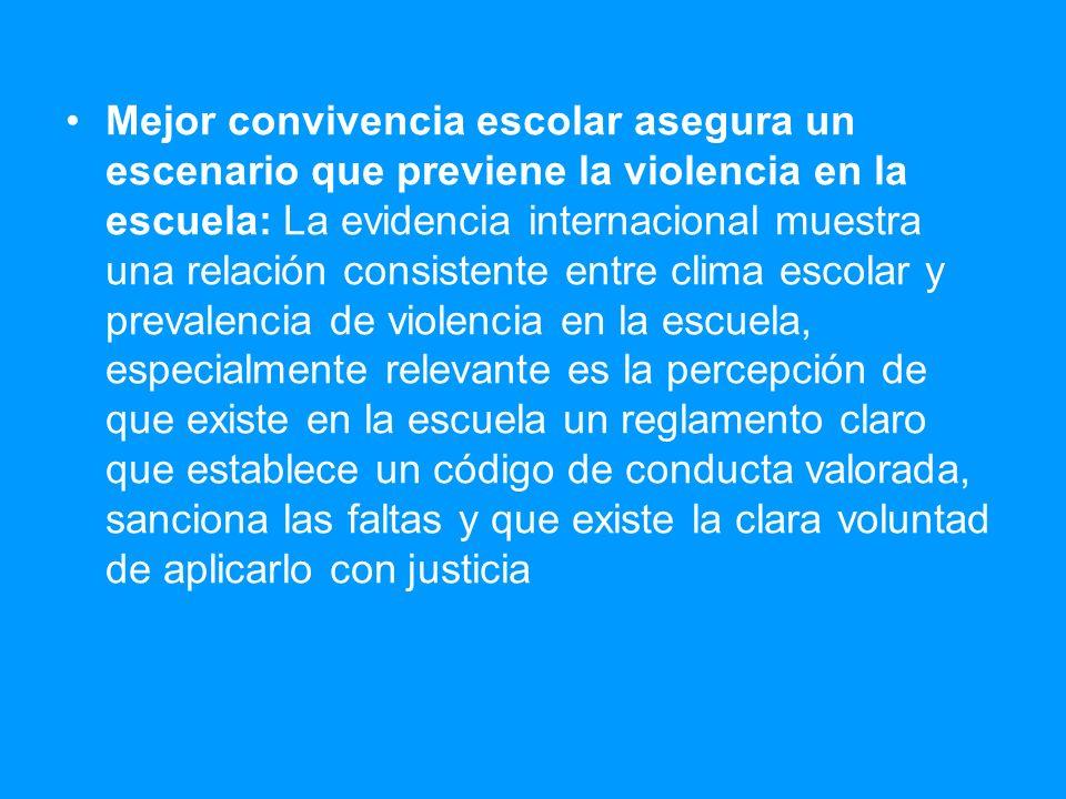 Mejor convivencia escolar asegura un escenario que previene la violencia en la escuela: La evidencia internacional muestra una relación consistente en