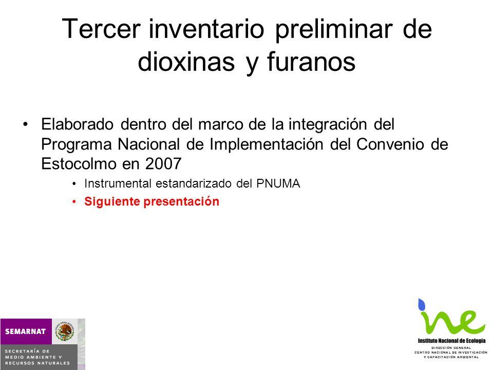 Inventario de emisiones de Dioxinas y Furanos
