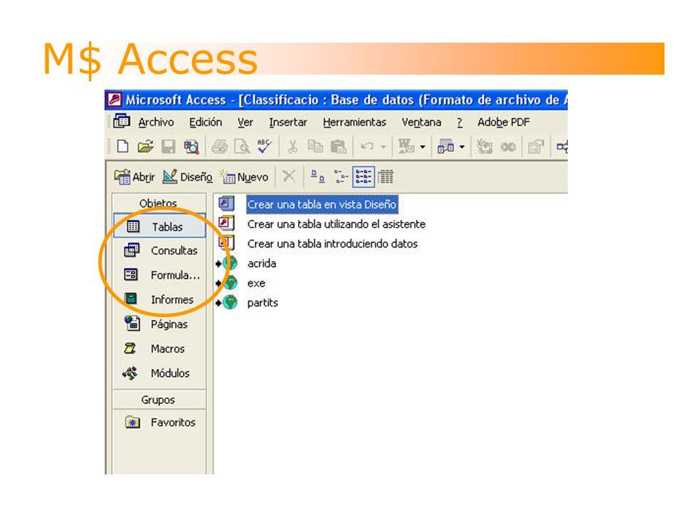 M$ Access