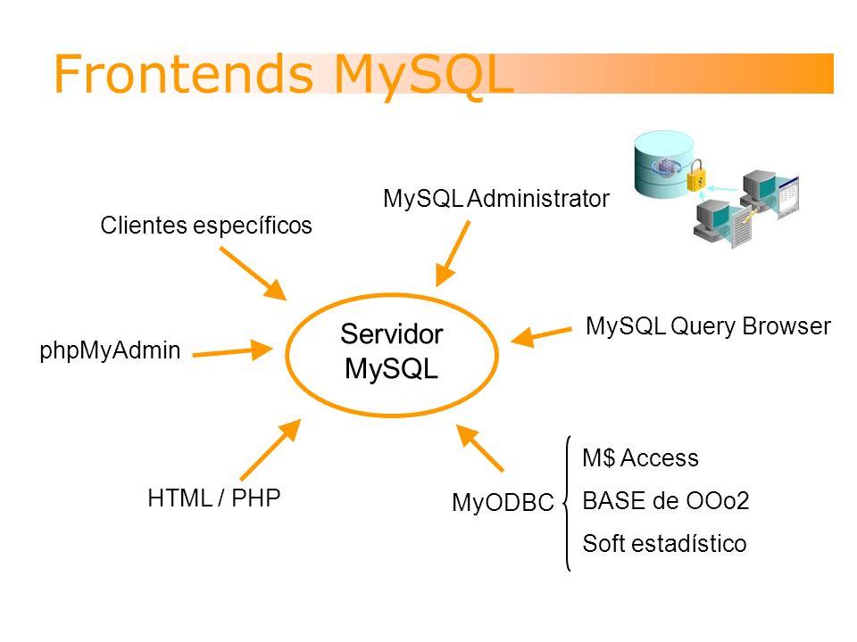 Frontends MySQL Servidor MySQL MySQL Administrator MySQL Query Browser HTML / PHP Clientes específicos phpMyAdmin MyODBC M$ Access BASE de OOo2 Soft estadístico