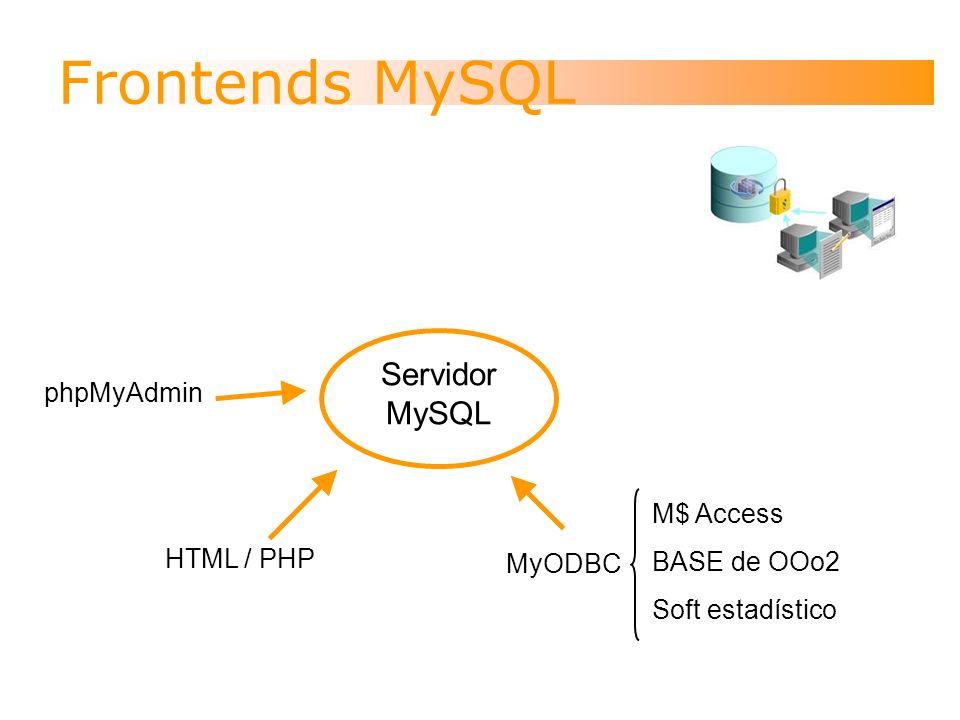 Frontends MySQL Servidor MySQL HTML / PHP phpMyAdmin MyODBC M$ Access BASE de OOo2 Soft estadístico