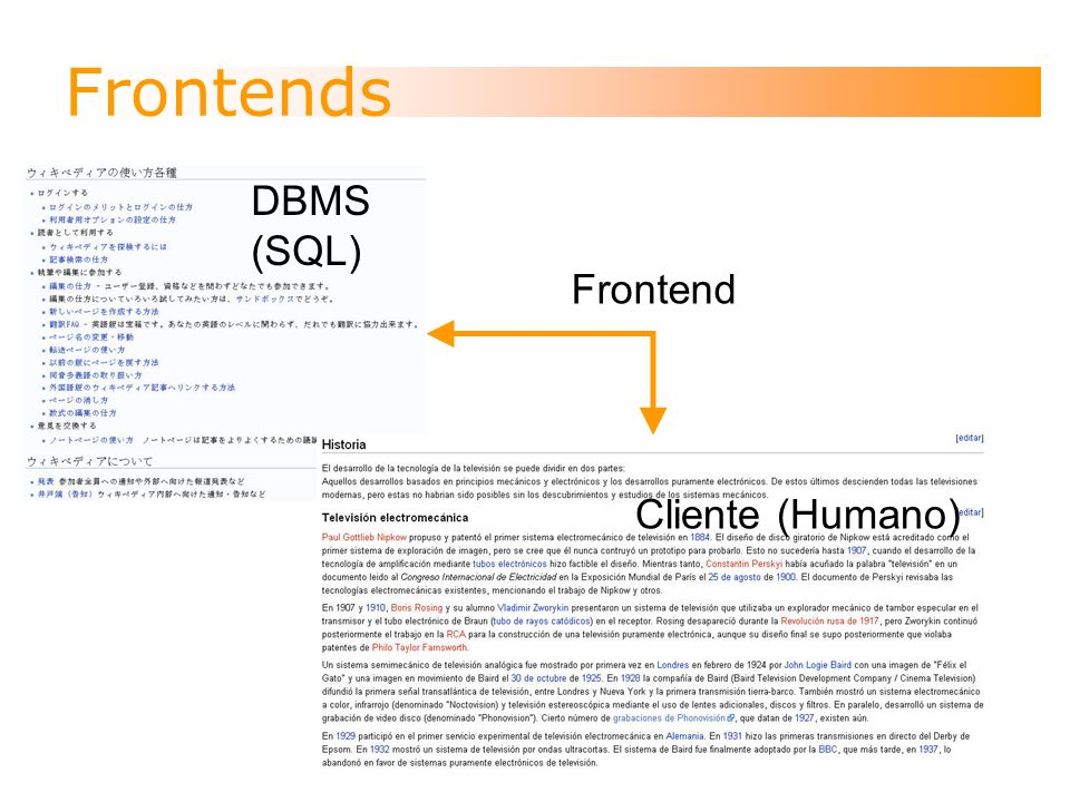 Frontends DBMS (SQL) Frontend Cliente (Humano)