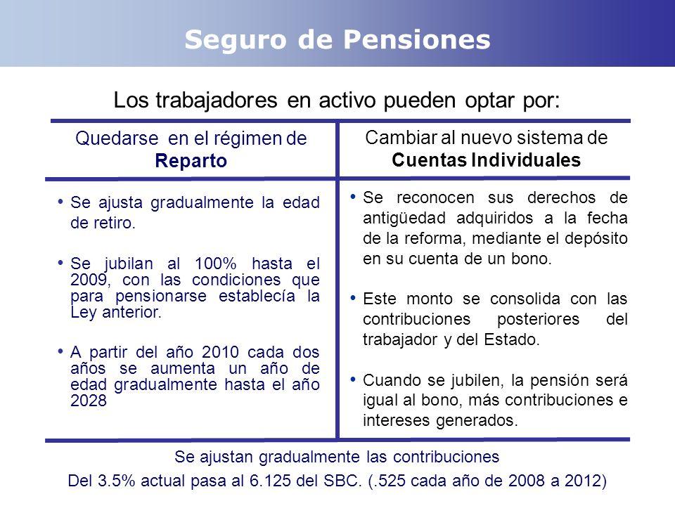 Seguro de Pensiones Se reconocen sus derechos de antigüedad adquiridos a la fecha de la reforma, mediante el depósito en su cuenta de un bono. Este mo