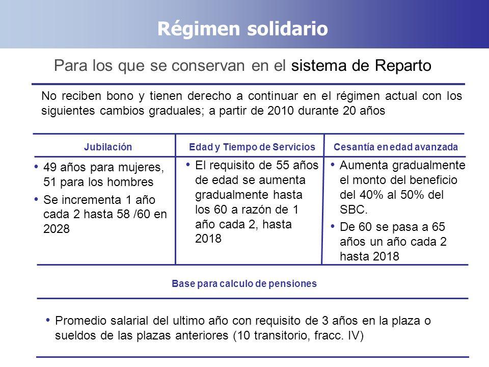 Régimen solidario Para los que se conservan en el sistema de Reparto Promedio salarial del ultimo año con requisito de 3 años en la plaza o sueldos de