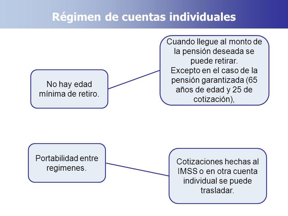 Régimen de cuentas individuales No hay edad mínima de retiro. Cuando llegue al monto de la pensión deseada se puede retirar. Excepto en el caso de la