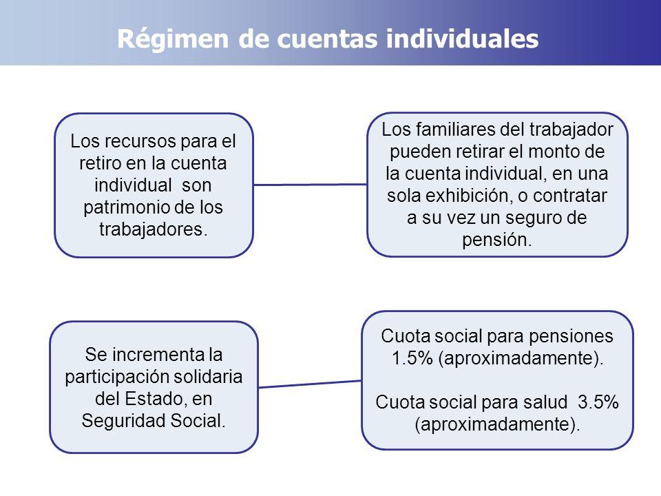 Régimen de cuentas individuales Los recursos para el retiro en la cuenta individual son patrimonio de los trabajadores. Los familiares del trabajador