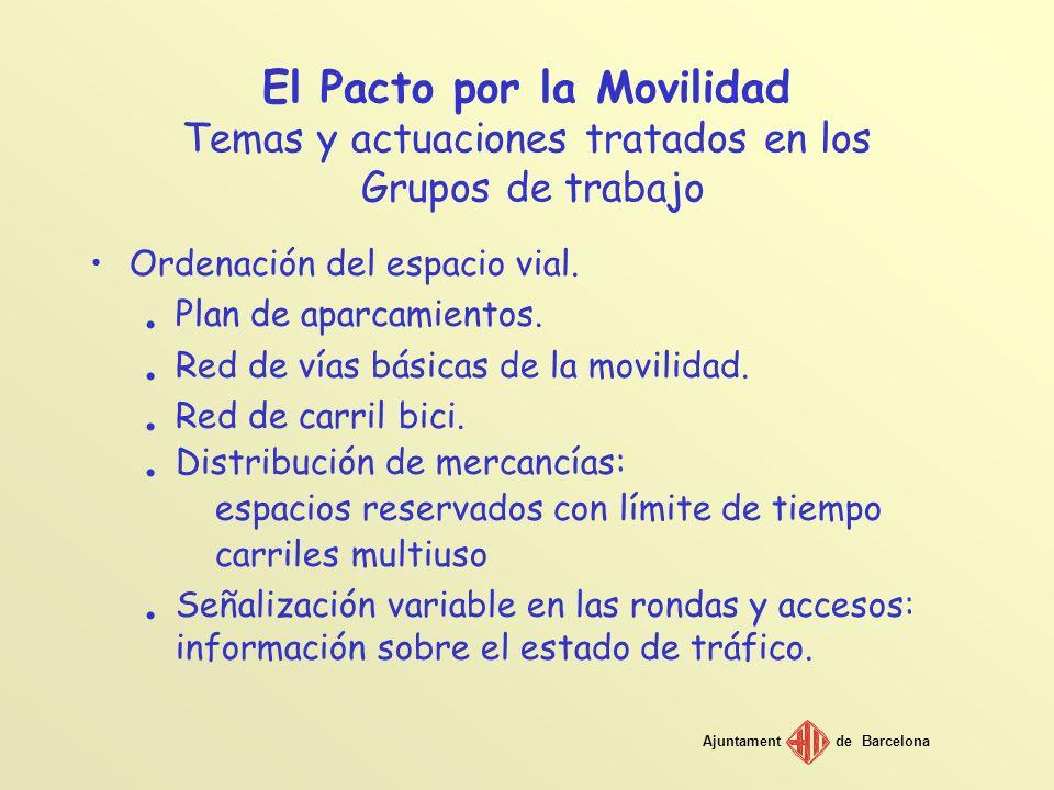 Ajuntamentde Barcelona El Pacto por la Movilidad Temas y actuaciones tratados en los Grupos de trabajo Ordenación del espacio vial.. Plan de aparcamie