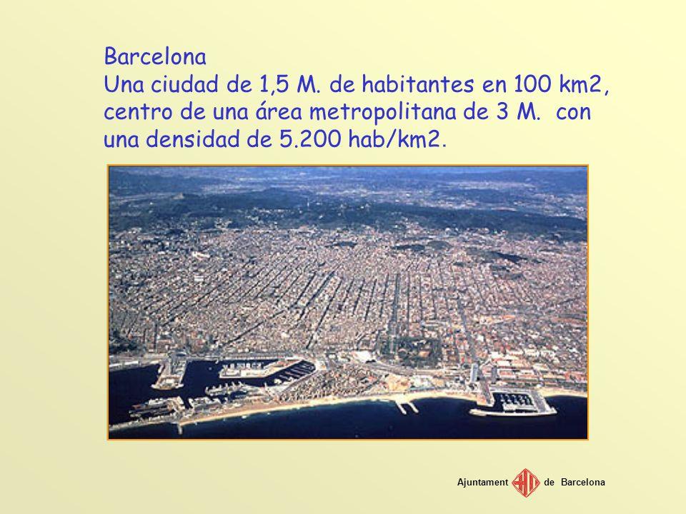 Ajuntamentde Barcelona Una ciudad de 1,5 M. de habitantes en 100 km2, centro de una área metropolitana de 3 M. con una densidad de 5.200 hab/km2.