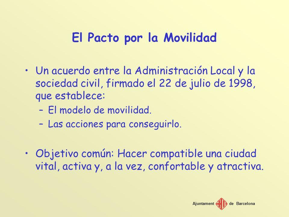 Ajuntamentde Barcelona El Pacto por la Movilidad Un acuerdo entre la Administración Local y la sociedad civil, firmado el 22 de julio de 1998, que est