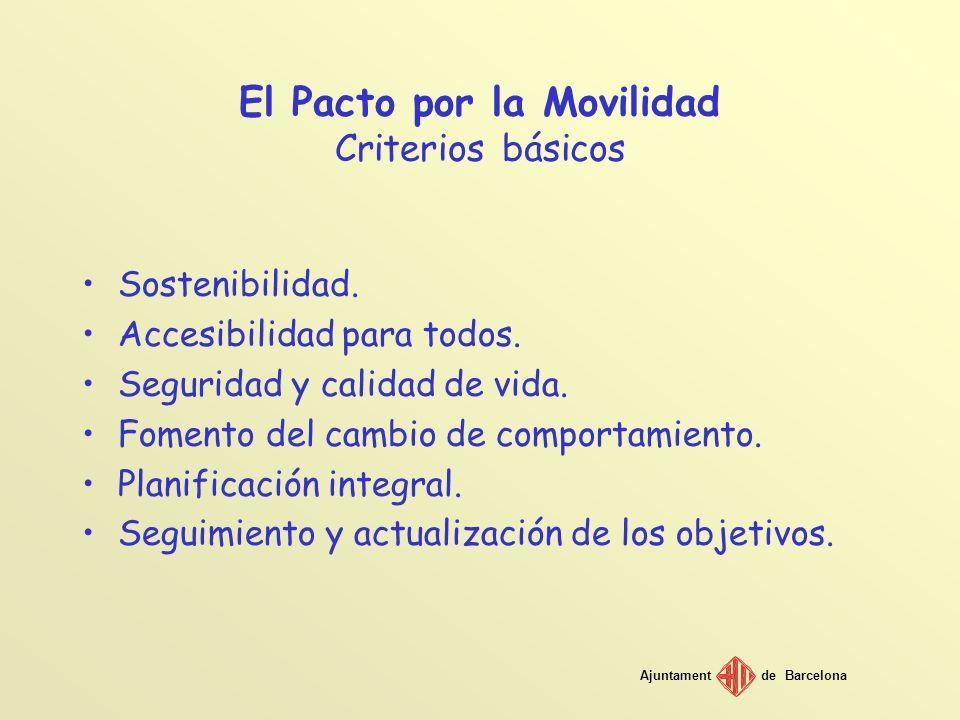 Ajuntamentde Barcelona El Pacto por la Movilidad Criterios básicos Sostenibilidad. Accesibilidad para todos. Seguridad y calidad de vida. Fomento del