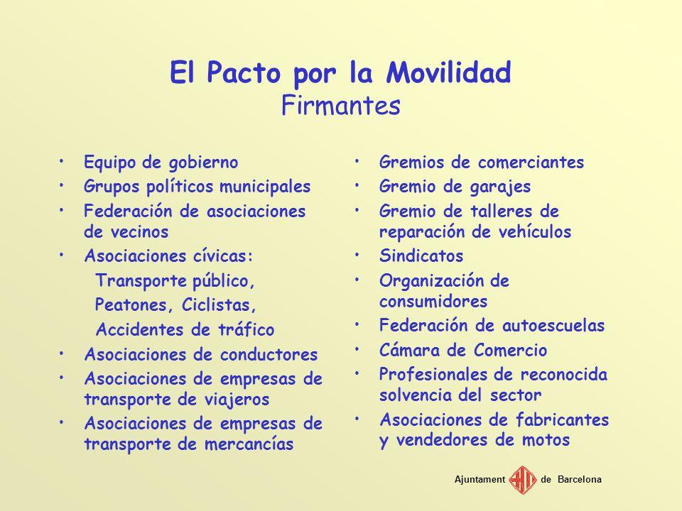 Ajuntamentde Barcelona El Pacto por la Movilidad Firmantes Equipo de gobierno Grupos políticos municipales Federación de asociaciones de vecinos Asoci