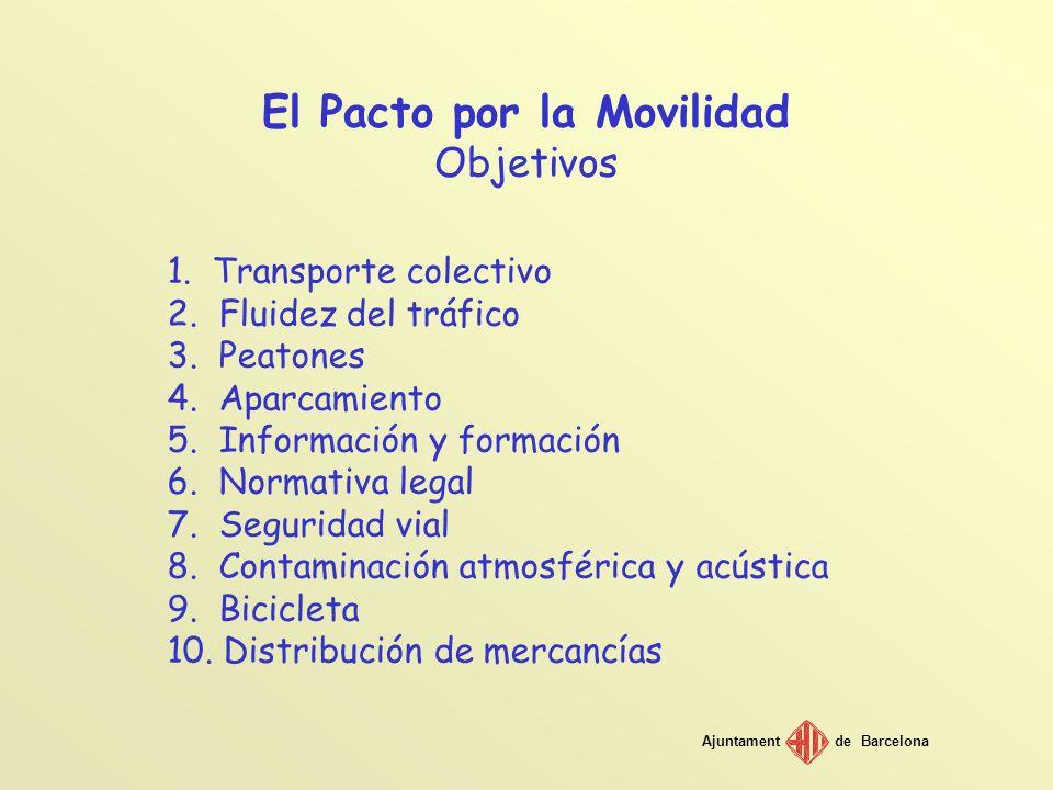 Ajuntamentde Barcelona El Pacto por la Movilidad Objetivos 1. Transporte colectivo 2. Fluidez del tráfico 3. Peatones 4. Aparcamiento 5. Información y