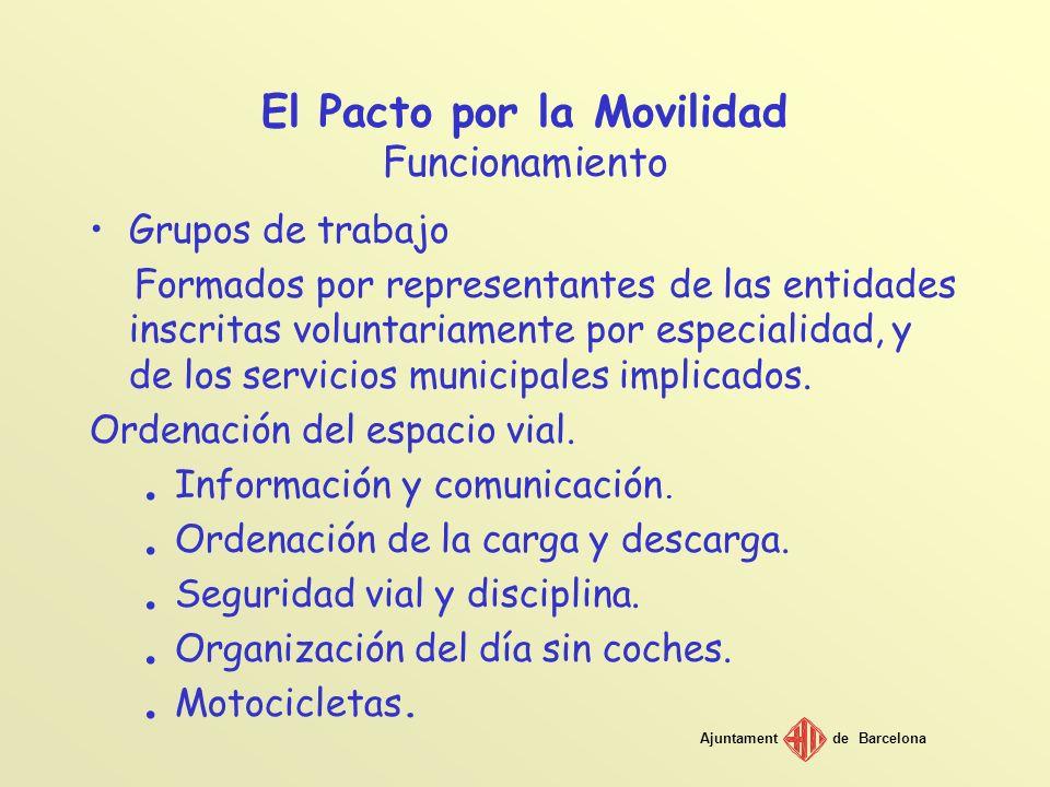 Ajuntamentde Barcelona El Pacto por la Movilidad Funcionamiento Grupos de trabajo Formados por representantes de las entidades inscritas voluntariamen