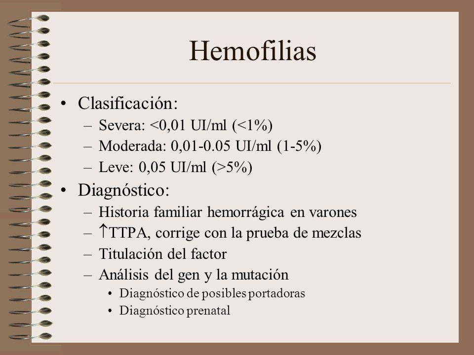 Hemofilias Clasificación: –Severa: <0,01 UI/ml (<1%) –Moderada: 0,01-0.05 UI/ml (1-5%) –Leve: 0,05 UI/ml (>5%) Diagnóstico: –Historia familiar hemorrá