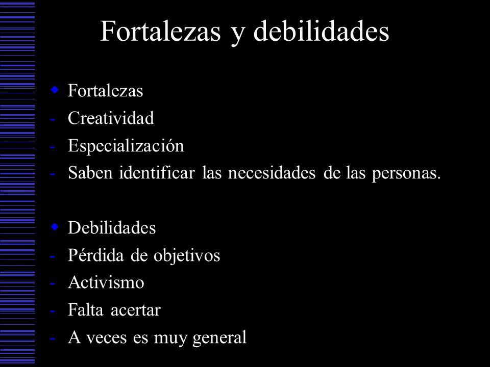 Fortalezas y debilidades Fortalezas -Creatividad -Especialización -Saben identificar las necesidades de las personas. Debilidades -Pérdida de objetivo