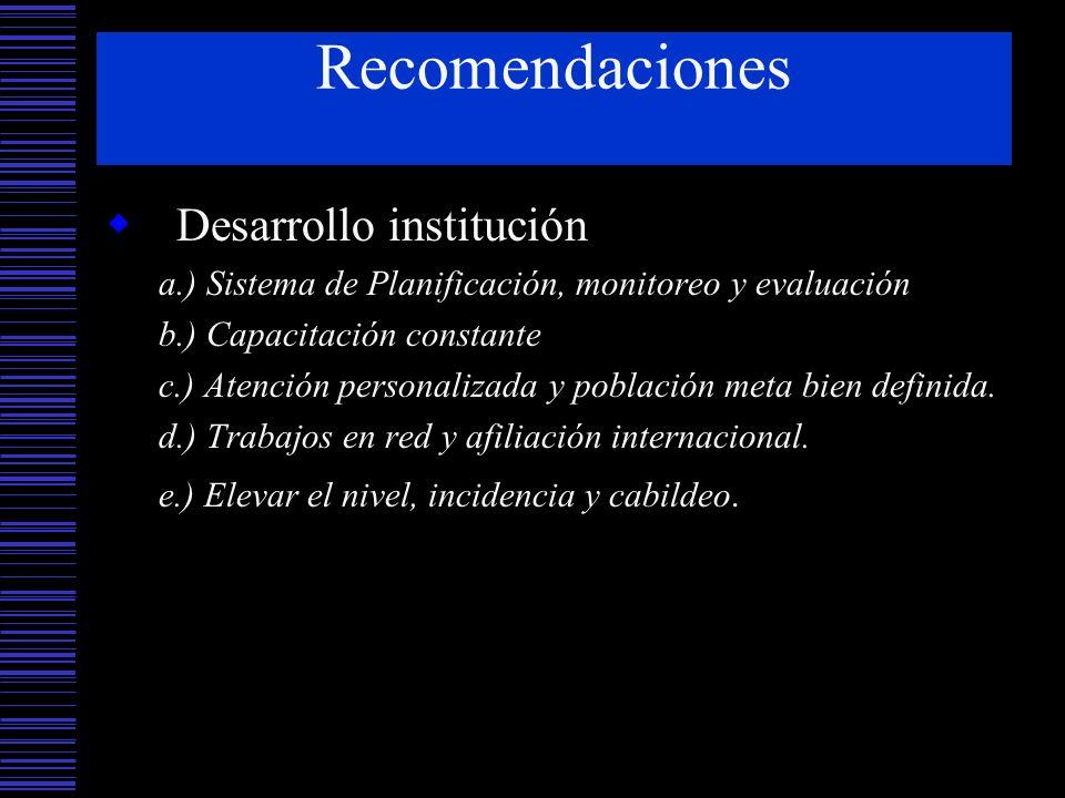Recomendaciones Desarrollo institución a.) Sistema de Planificación, monitoreo y evaluación b.) Capacitación constante c.) Atención personalizada y po