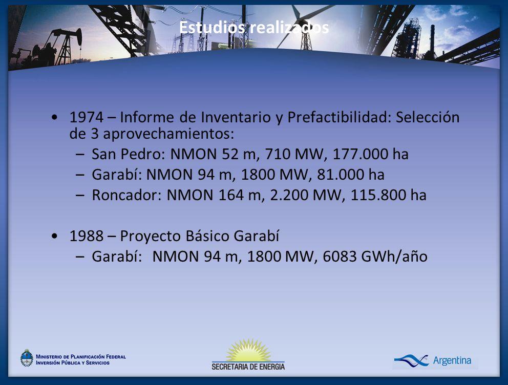 Estudios realizados 1974 – Informe de Inventario y Prefactibilidad: Selección de 3 aprovechamientos: –San Pedro: NMON 52 m, 710 MW, 177.000 ha –Garabí: NMON 94 m, 1800 MW, 81.000 ha –Roncador: NMON 164 m, 2.200 MW, 115.800 ha 1988 – Proyecto Básico Garabí –Garabí:NMON 94 m, 1800 MW, 6083 GWh/año