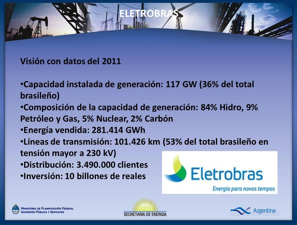 ELETROBRAS Visión con datos del 2011 Capacidad instalada de generación: 117 GW (36% del total brasileño) Composición de la capacidad de generación: 84% Hidro, 9% Petróleo y Gas, 5% Nuclear, 2% Carbón Energía vendida: 281.414 GWh Líneas de transmisión: 101.426 km (53% del total brasileño en tensión mayor a 230 kV) Distribución: 3.490.000 clientes Inversión: 10 billones de reales