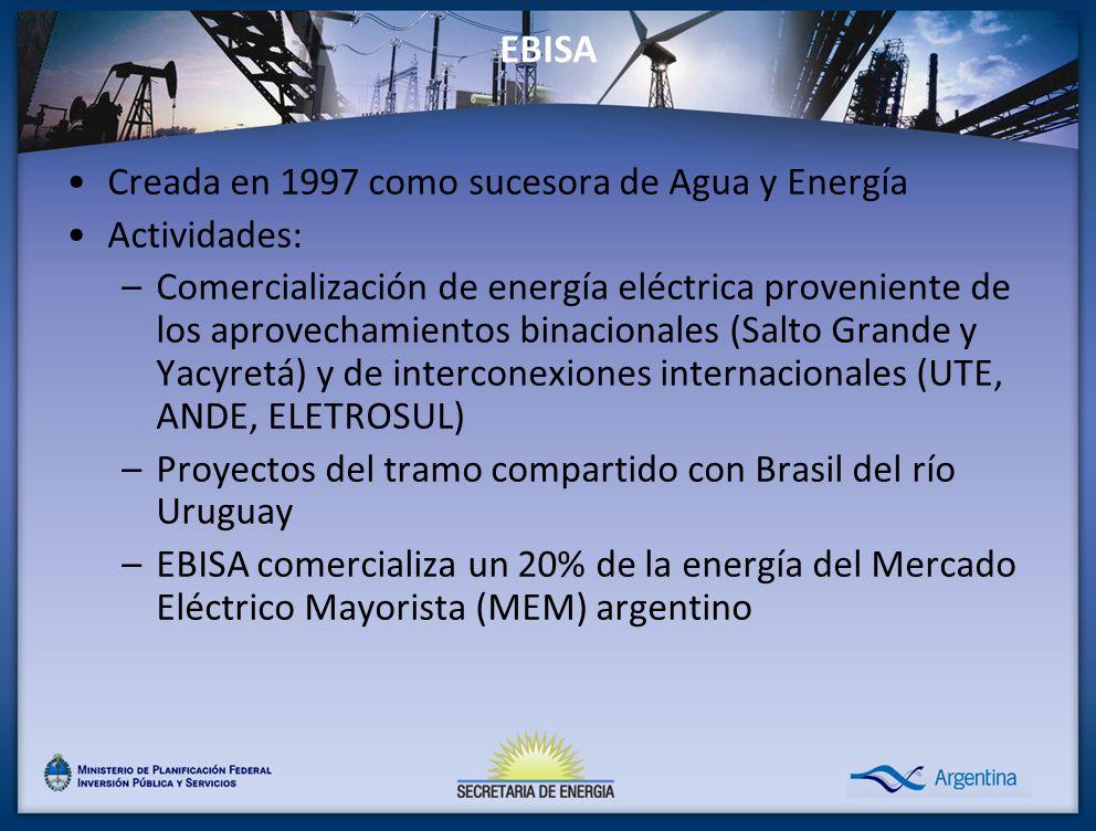 EBISA Creada en 1997 como sucesora de Agua y Energía Actividades: –Comercialización de energía eléctrica proveniente de los aprovechamientos binacionales (Salto Grande y Yacyretá) y de interconexiones internacionales (UTE, ANDE, ELETROSUL) –Proyectos del tramo compartido con Brasil del río Uruguay –EBISA comercializa un 20% de la energía del Mercado Eléctrico Mayorista (MEM) argentino