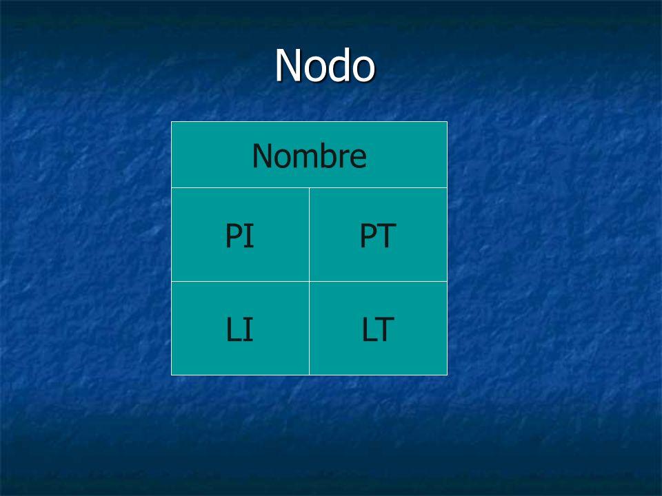 Nodo Nombre PIPT LILT