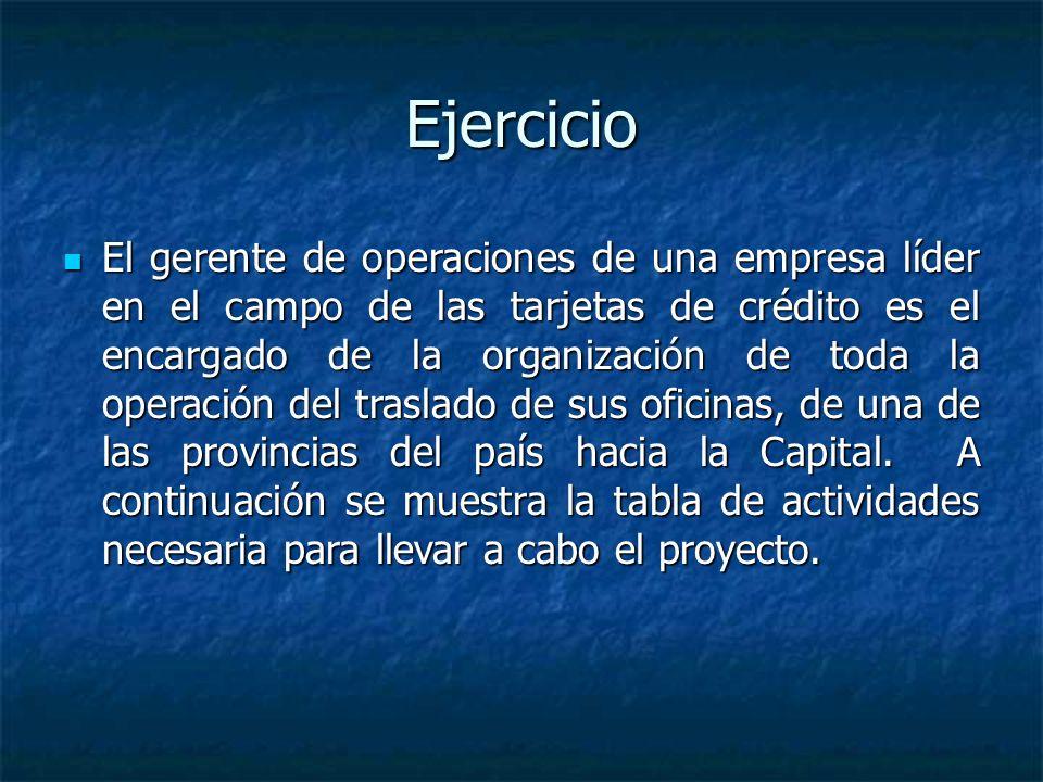 Ejercicio El gerente de operaciones de una empresa líder en el campo de las tarjetas de crédito es el encargado de la organización de toda la operació