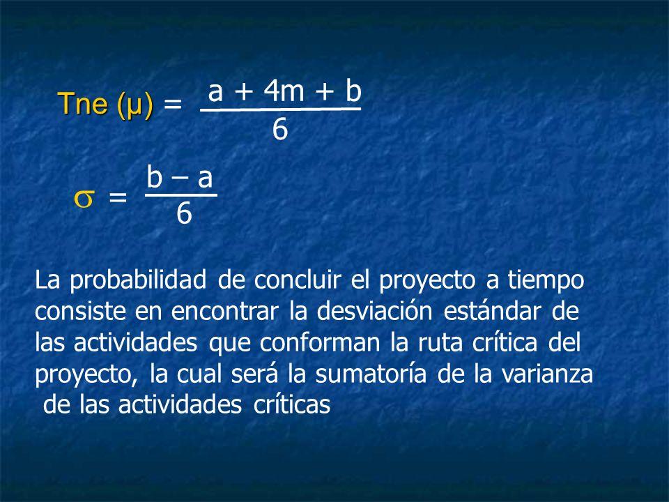 6 = b – a 6 La probabilidad de concluir el proyecto a tiempo consiste en encontrar la desviación estándar de las actividades que conforman la ruta crí