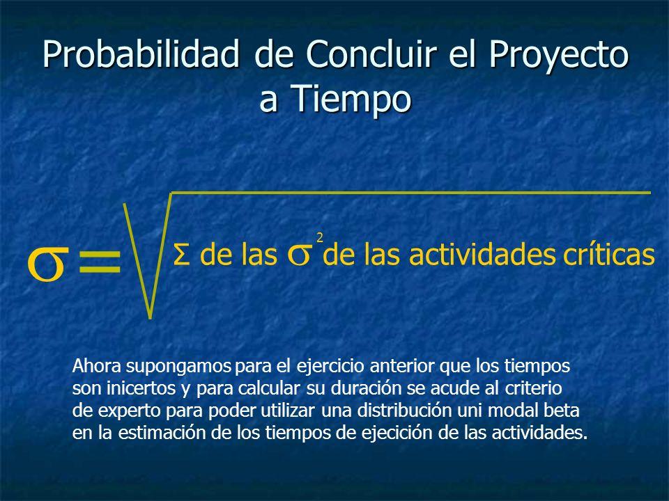 Probabilidad de Concluir el Proyecto a Tiempo Σ de las de las actividades críticas 2 = Ahora supongamos para el ejercicio anterior que los tiempos son